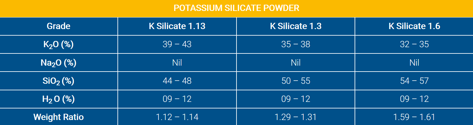 Potassium Silicate Powder for Welding Electrode