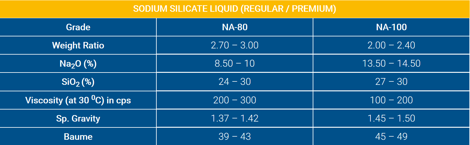 Sodium Silicate Liquid for Welding Electrode